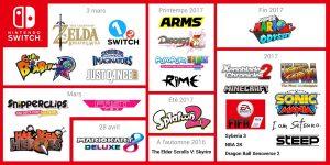 De gros jeux de Nintendo , mais pas que !