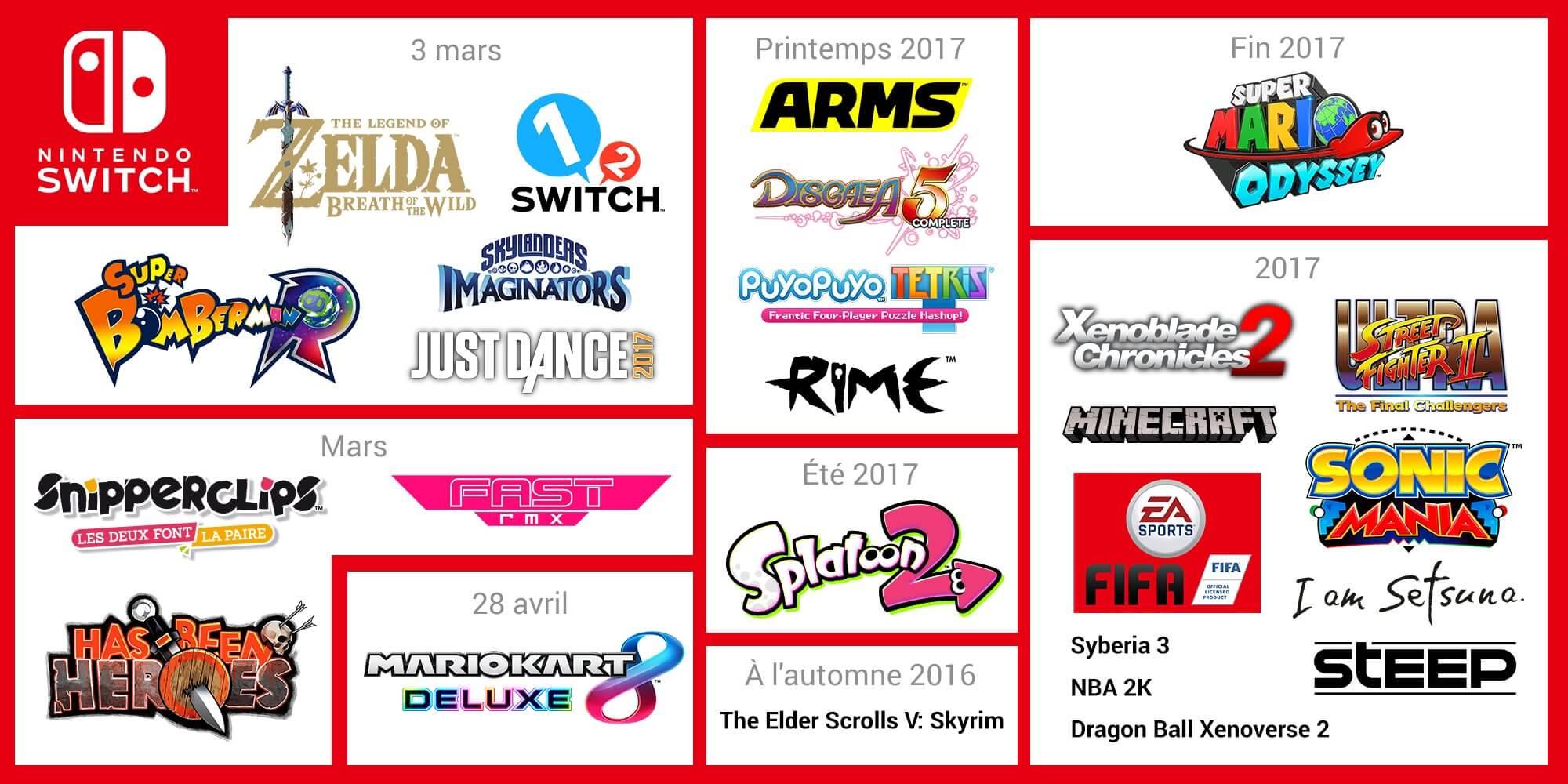 jeux en ligne nintendo switch