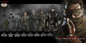 Déjà 28 ans que la saga Metal Gear existe !