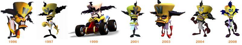 Design et évolutions du Dr Neo Cortex.