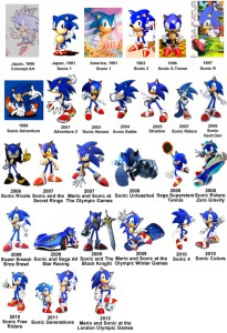 Evolution du design de Sonic