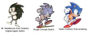Premières esquisses de Sonic